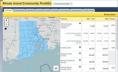 Rhode Island Community Profiles | Geography Education | Scoop.it