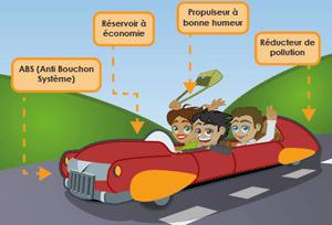 Transports durables : Coovia optimise sa solution de partage de sièges vides | Tout Numérique en Garonne | Scoop.it