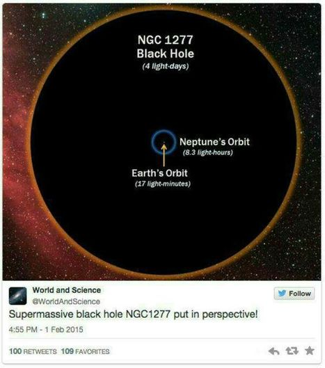 Black holes could grow as large as 50 billion suns before their food crumbles into stars | Amazing Science | Scoop.it