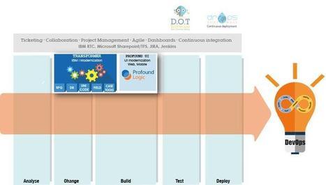 ARCAD Pack for IBM i Modernization | Everything IBM i | Scoop.it