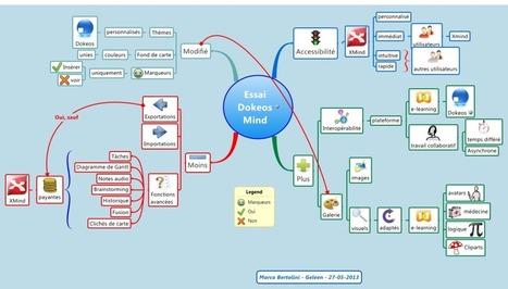 Test - Dokeos Mind : un clone de XMind orienté e-learning ! | Formation.be | Scoop.it
