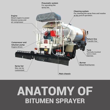 The anatomy of a proven bitumen pressure distributor | Road & Civil Construction Machinery | Scoop.it