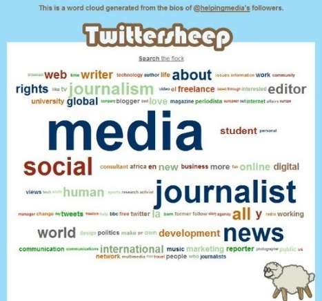 Social Media Checklist for International Journalists | Mobile Journalism Apps | Scoop.it