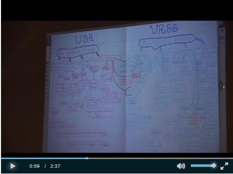 Gérer l'hétérogénéité avec les cartes heuristiques , conférence en ligne de CANOPE Strasbourg | formation des enseignants | Scoop.it