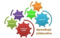 Blog de CLAY: Facilitar el aprendizaje colaborativo: Una receta para el éxito   PLE , PLN Y APRENDIZAJE. COMPETENCIAS TIC Y TAC.   Scoop.it