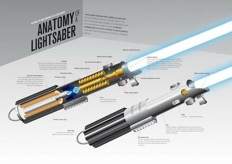Science et fiction : le sabre laser de Star Wars pourrait-il être réel ? | Vous avez dit Innovation ? | Scoop.it