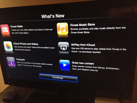 Apple TV 6.0 released with iTunes Radio, AirPlay from iCloud, iTunes Music Store, more | Itune Radio | Scoop.it