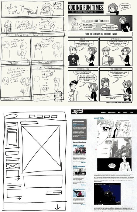 Comics and UX, Part 1: Cross-disciplinary Techniques | UX Booth | Visual Innovation | Scoop.it