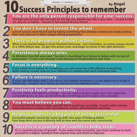 10 Success Principles We Often Forget   sustainable innovation   Scoop.it