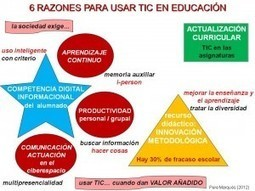 ¿ Por qué las TIC en Educación? - Ateleus | EduTIC | Scoop.it