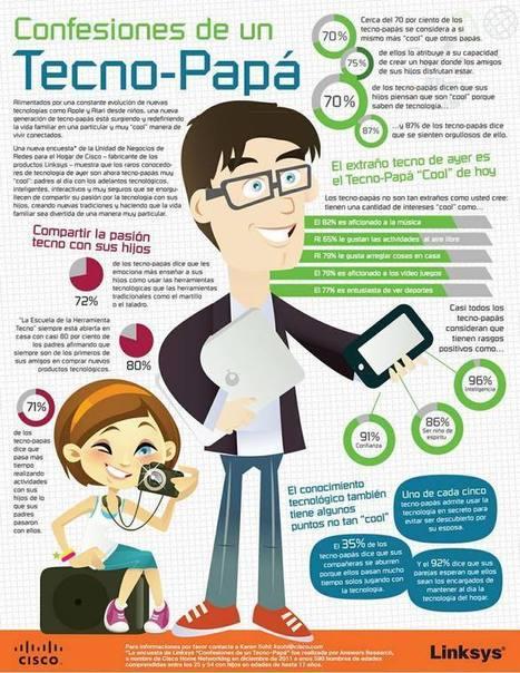 Las confesiones de un padre que ama la tecnología | tecnología y aprendizaje | Scoop.it