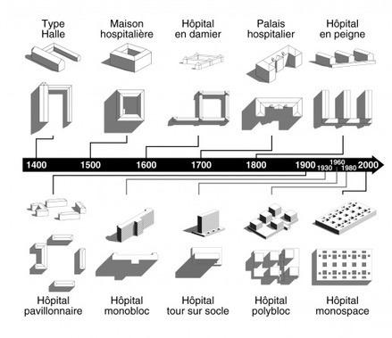 Le concept du monospace: la simplexité dans la construction architecturale | La Société Organique | Scoop.it