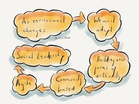 Evolutions in Leadership | social learning | Scoop.it