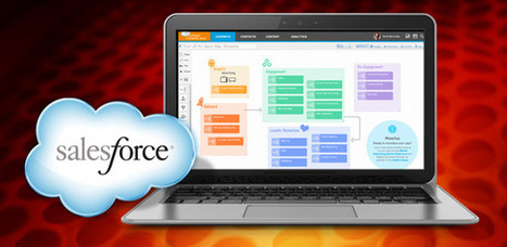 Salesforce Offers Help Building Customer-Oriented Apps - CIO Today | All things Salesforce | Scoop.it