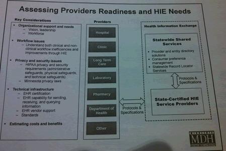 Minnesota Broadband Task Force May 2013 - Full Notes   Blandin on Broadband   Surfing the Broadband Bit Stream   Scoop.it