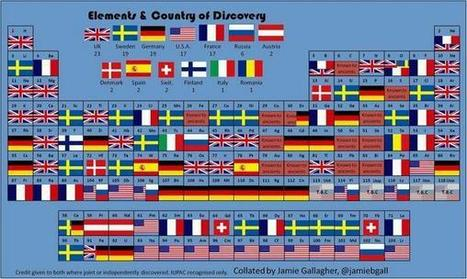 The periodic table of elements and the countries they were discovered in | periodic table of elements | Scoop.it