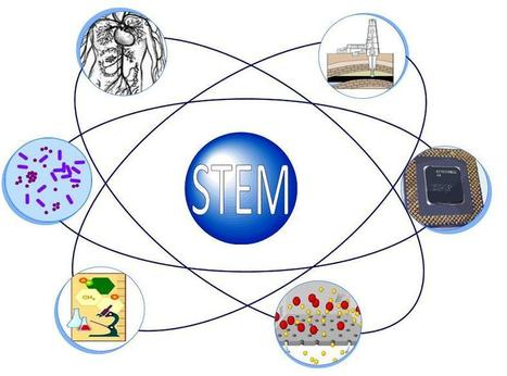 The Innovative Educator: Want to succeed in STEM? Listen to the experts! | STEM News, Tools and Resources | Scoop.it