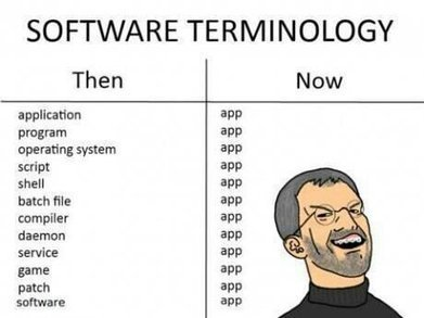 Software-Terminology-Then-And-Now.jpg (460×345) | Technology News | Scoop.it
