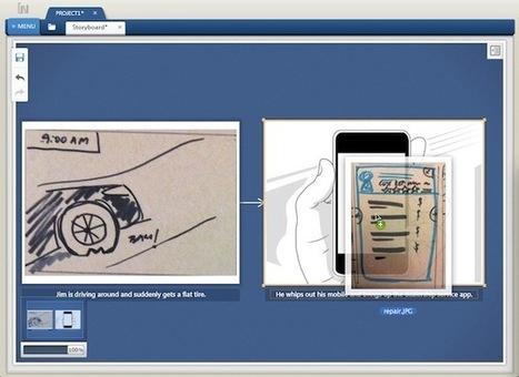 Storyboarding in the Software Design Process | Brocooli | Scoop.it