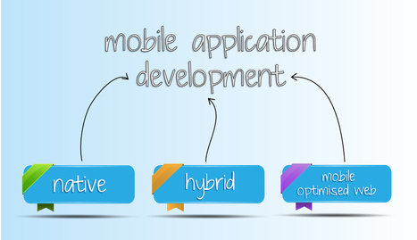 Web Vs. Native Vs. Hybrid Mobile App Development: Which one you Should Prefer | Mobile App Development Consulting | Scoop.it