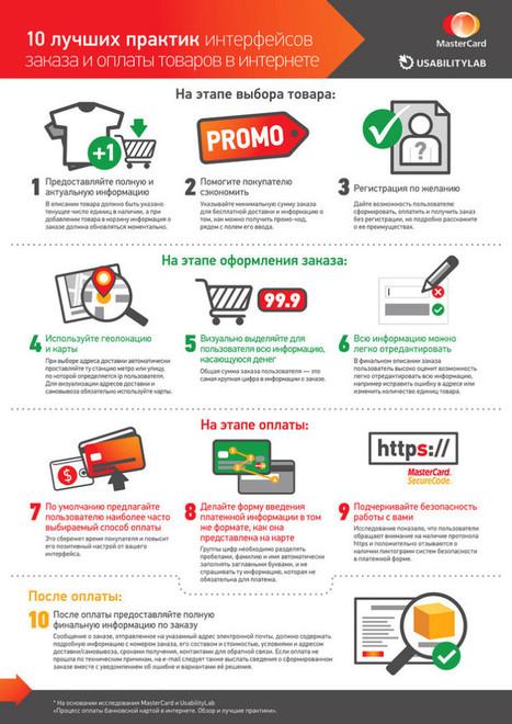 123 рекомендации для интернет-магазинов предложили MasterCard и UsabilitiLab | World of #SEO, #SMM, #ContentMarketing, #DigitalMarketing | Scoop.it