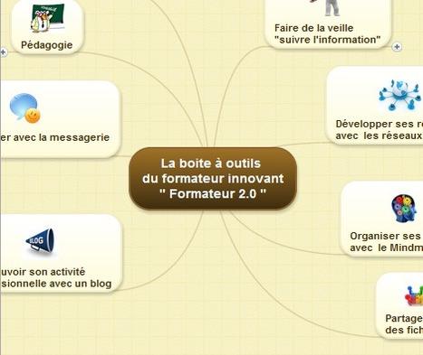 Formateur 2.0, la boite à outils du formateur i... | Innovation pour l'éducation : pratique et théorie | Scoop.it