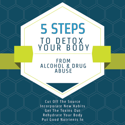 The Five Step Guide to Detoxifying Your Body from Drugs and Alcohol | Once an Addict- Always an Addict | Scoop.it