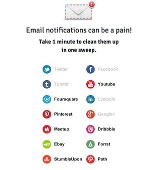 NotificationControl: gestionnaire de notifications | Web & Internet | Scoop.it