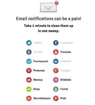 NotificationControl: gestionnaire de notifications   Web & Internet   Scoop.it