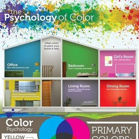 A Picture | Color inspiration | Scoop.it