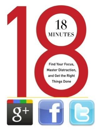 18 Minutes a Day to Social Media Time Management | G+ Smarts | Scoop.it