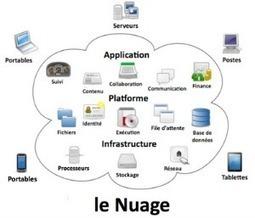 Cloud computing : croissance au niveau mondial et français | Outils Web | Scoop.it
