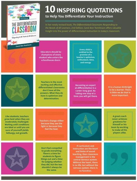 10 Inspiring Quotations To Help You Differentiate Instruction Infographic | UDL & ICT in education | Scoop.it