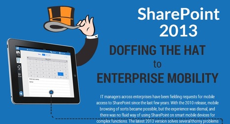 SharePoint 2013: Doffing The Hat to Enterprise Mobility | Technology Enthusiasts | Scoop.it