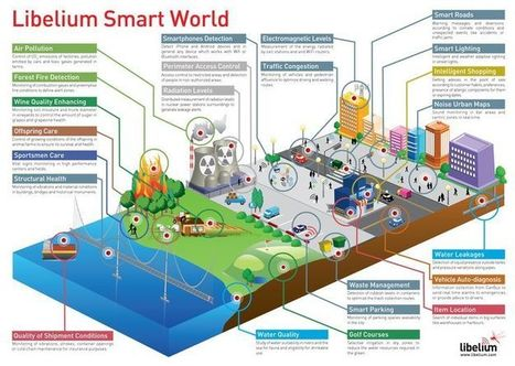 How The Internet of Things Will Create a Smart World | Libelium Smart World | 5031×3579 | infographic : 1 | ram2013... - DevOps Infographics Resource Center | sociology of the Web | Scoop.it