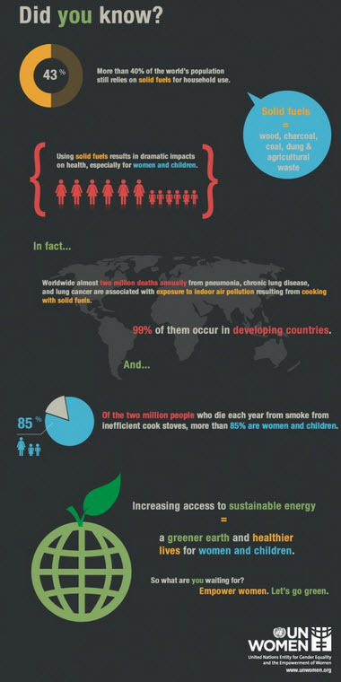 Empower Women. Go Green. | Education for Sustainable Development | Scoop.it