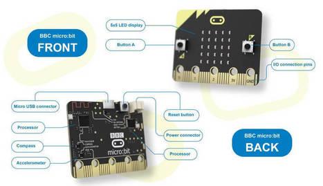 BBC micro:bit PreOrders Open | Raspberry Pi | Scoop.it