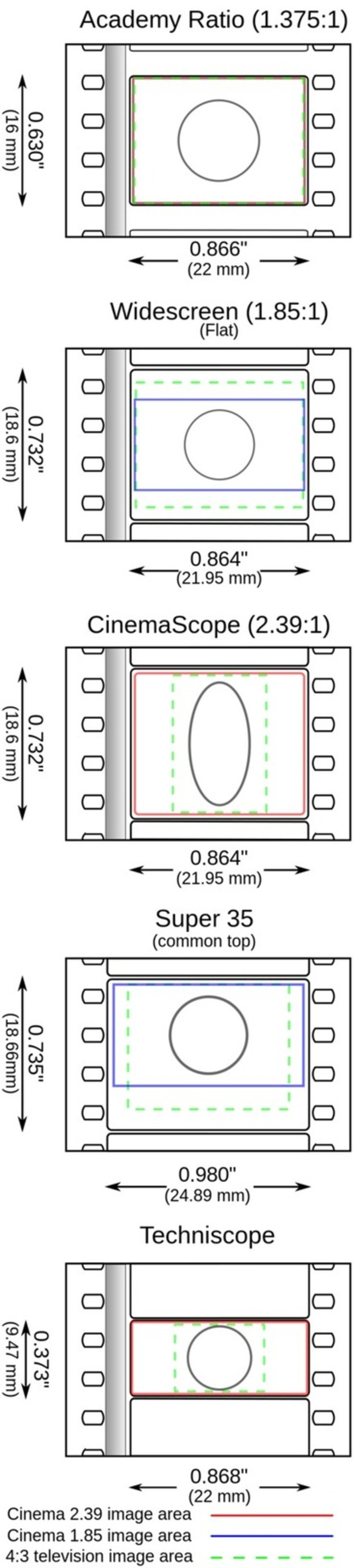 Film Aspect Ratios | Nerdy Needs | Scoop.it