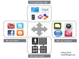 Social Learning: What To Manage In Learning & What To Leave Alone - | The Ischool library learningland | Scoop.it