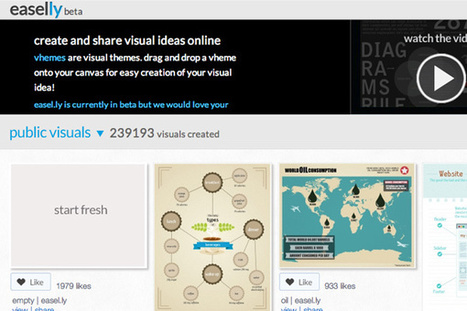 Tools & Webapps for Creating your own Infographics | elearning stuff | Scoop.it