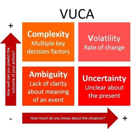 Masters of the VUCA Universe | Career Development, Personal Branding & Job Hunting | Scoop.it