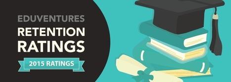 Eduventures Retention Ratings - Eduventures | Curriculum and Higher Education | Scoop.it
