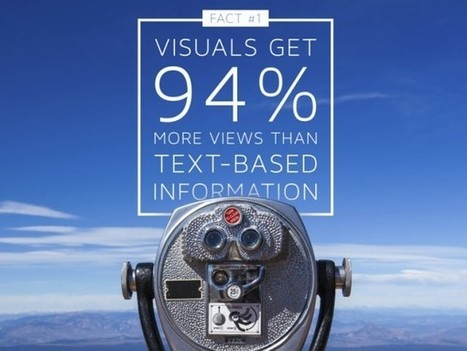 10 Facts About Visual Content For Digital Marketing | Intelligent Communications | Scoop.it