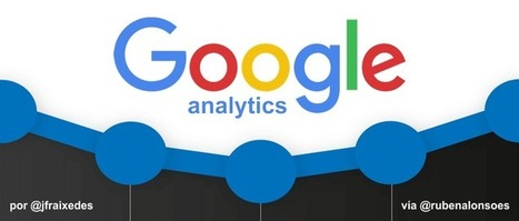 Google Analytics: cómo medir SEO y marketing de contenidos | Mi Posicionamiento Web | Scoop.it