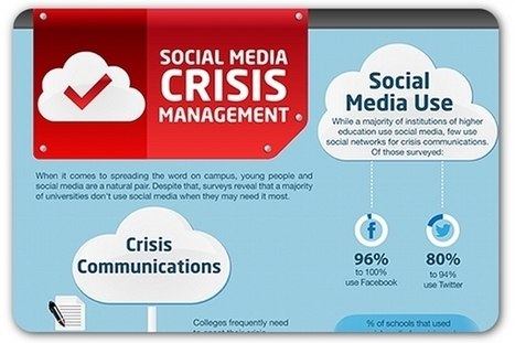 A primer for managing social media crises | Communication Advisory | Scoop.it
