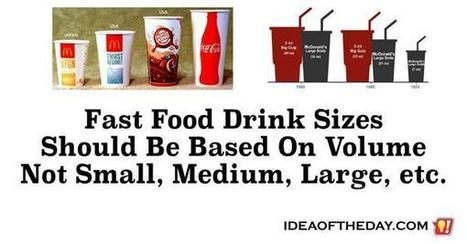 Fast Food Drinks Sizes Should Be Based Upon Volume, Not Small, Medium, Large, etc. - Idea of the Day | PrintableCoupons | Scoop.it