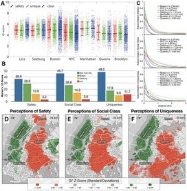 The Collaborative Image of The City: Mapping the Inequality of Urban Perception | Social Foraging | Scoop.it