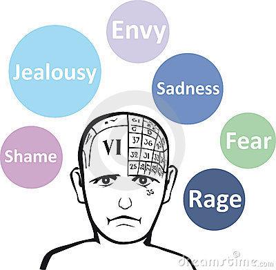 Come gestire emozioni negative