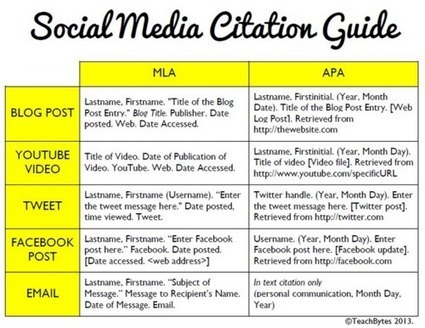 William Patrick Wend • A Great Guide on How to Cite Social Media Using... | Ed Tech | Scoop.it