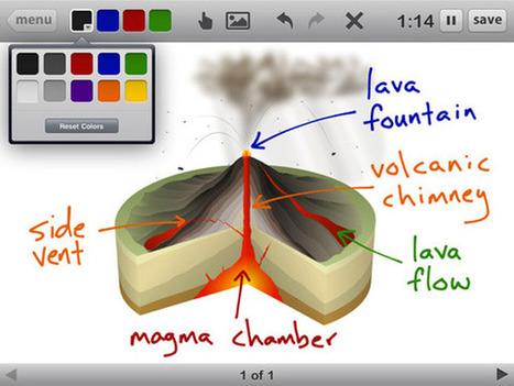 Una app que convierte el iPad en escuela | Integração curricular das TIC | Scoop.it